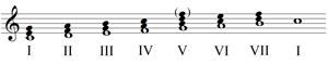 harmonisation-gamme-de-dow