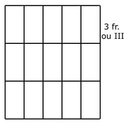 diagramme accord 3 frette